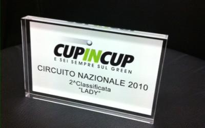 targa plexiglass cupincup